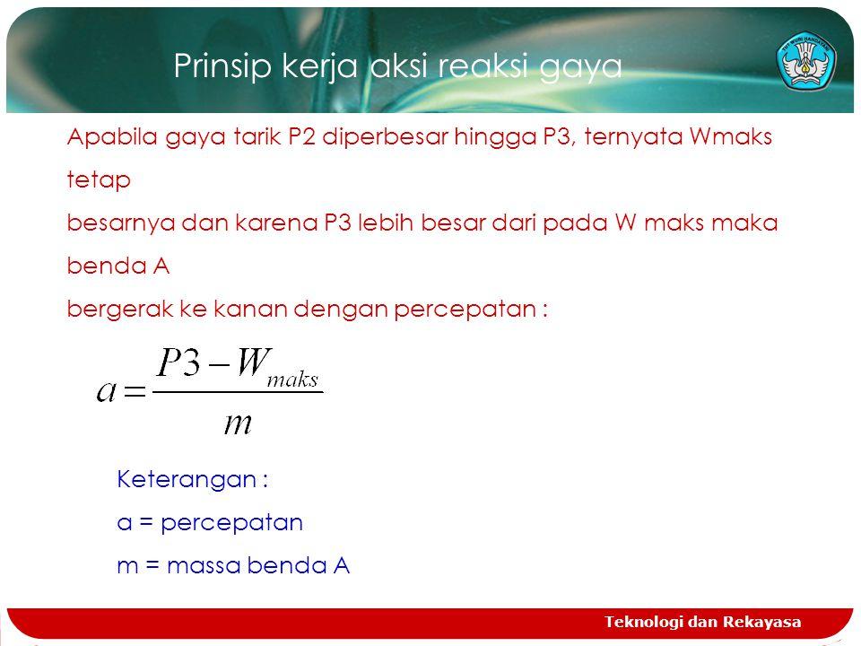 Teknologi dan Rekayasa Prinsip kerja aksi reaksi gaya Apabila gaya tarik P2 diperbesar hingga P3, ternyata Wmaks tetap besarnya dan karena P3 lebih besar dari pada W maks maka benda A bergerak ke kanan dengan percepatan : Keterangan : a = percepatan m = massa benda A