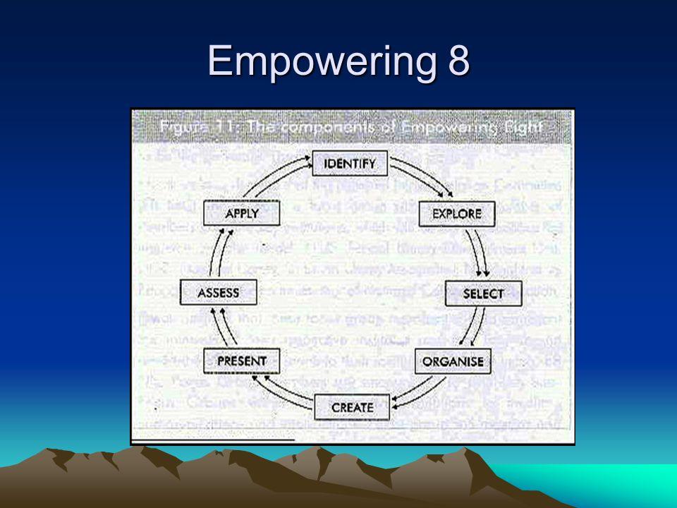 Empowering 8