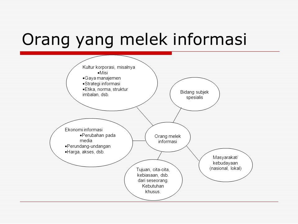 Orang yang melek informasi Kultur korporasi, misalnya  Misi  Gaya manajemen  Strategi informasi  Etika, norma, struktur imbalan, dsb. Bidang subje