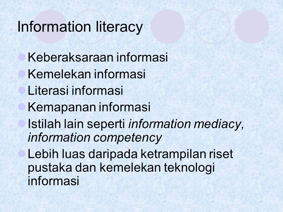 Information literacy Keberaksaraan informasi Kemelekan informasi Literasi informasi Kemapanan informasi Istilah lain seperti information mediacy, info