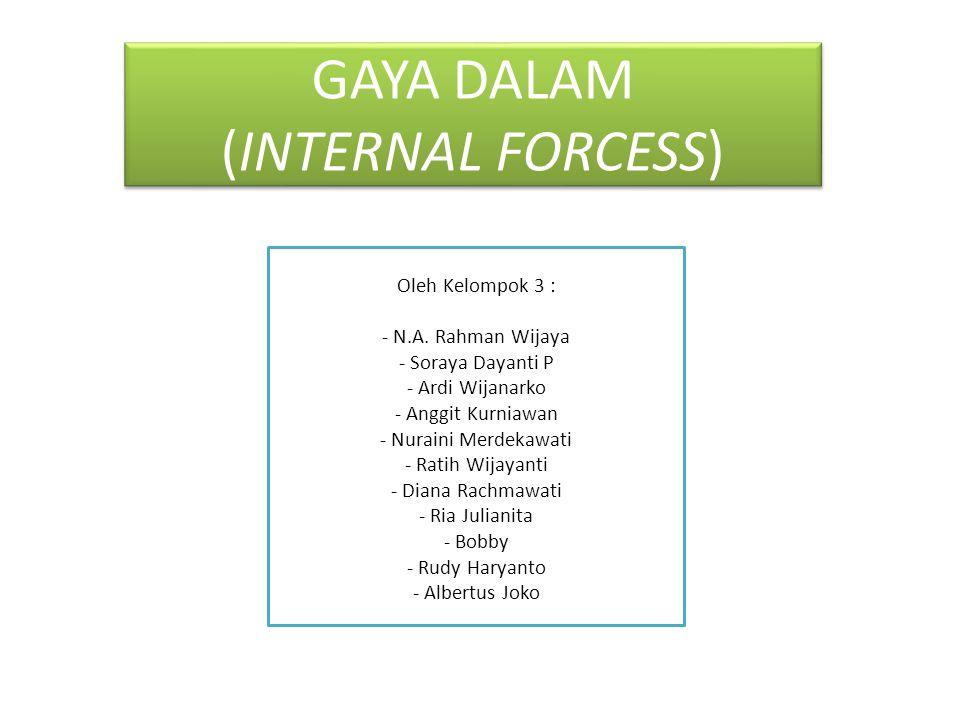 GAYA DALAM (INTERNAL FORCESS) Oleh Kelompok 3 : - N.A. Rahman Wijaya - Soraya Dayanti P - Ardi Wijanarko - Anggit Kurniawan - Nuraini Merdekawati - Ra