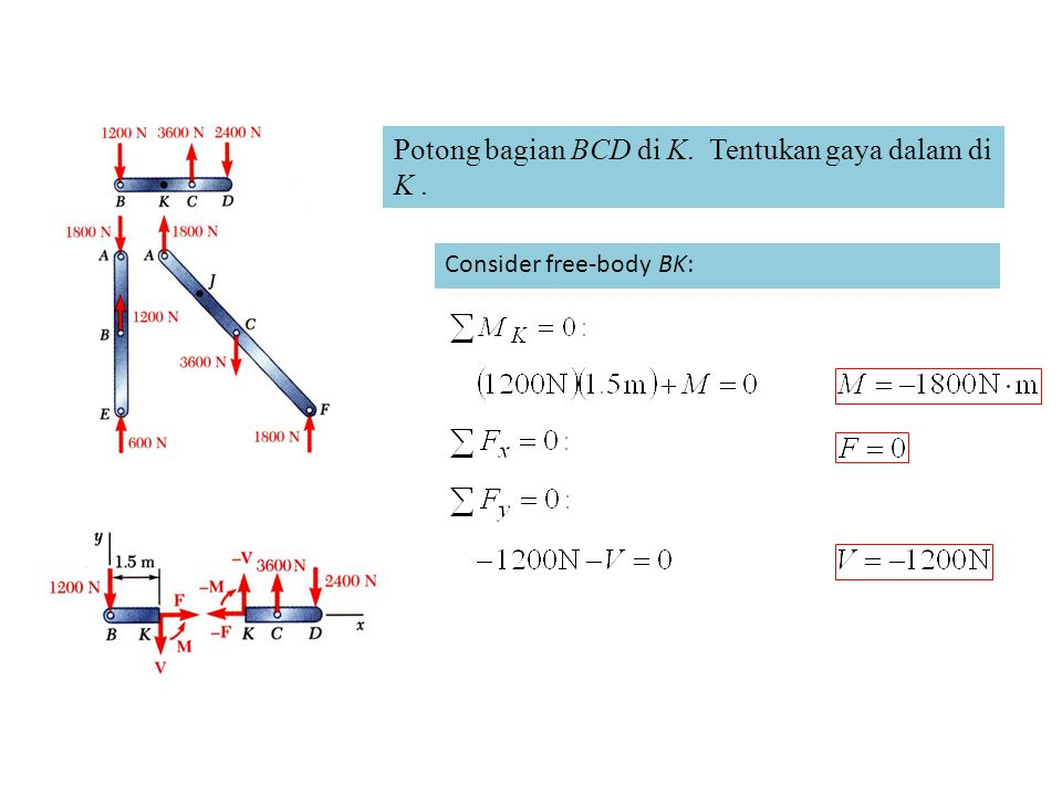 7- 10 Potong bagian BCD di K. Tentukan gaya dalam di K. Consider free-body BK: