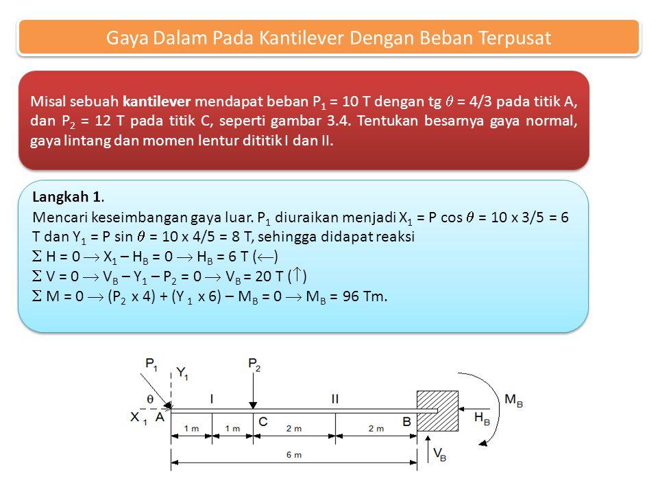 Gaya Dalam Pada Kantilever Dengan Beban Terpusat Misal sebuah kantilever mendapat beban P 1 = 10 T dengan tg  = 4/3 pada titik A, dan P 2 = 12 T pada