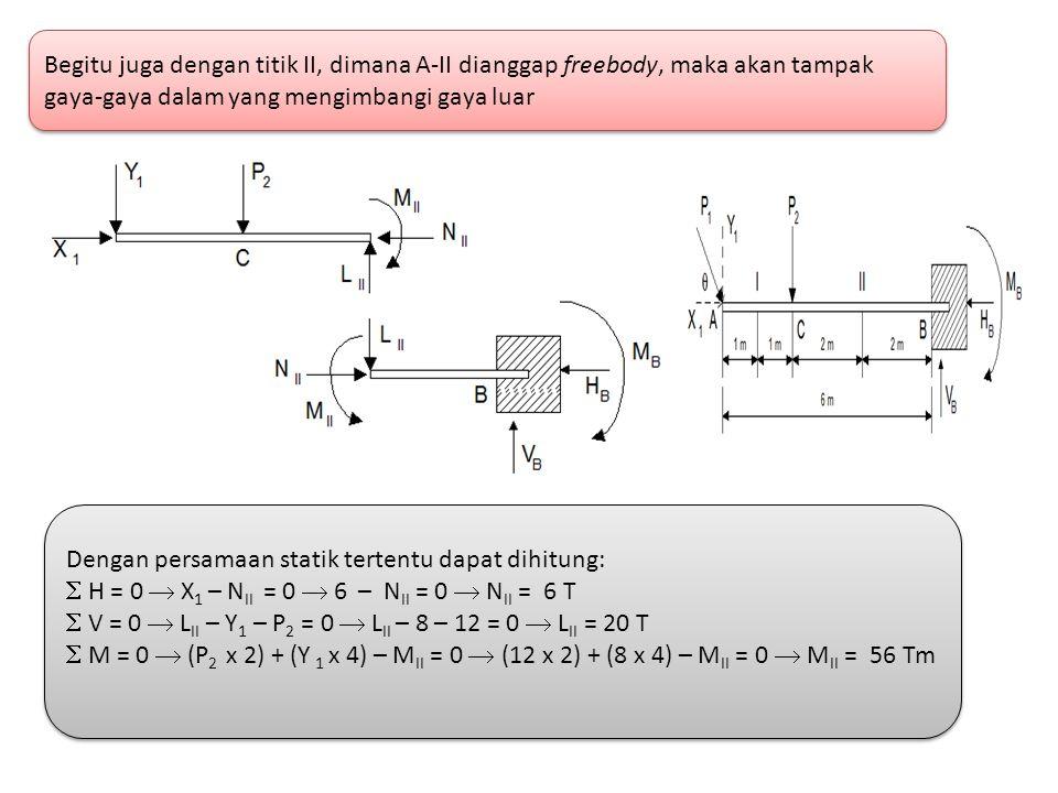Begitu juga dengan titik II, dimana A-II dianggap freebody, maka akan tampak gaya-gaya dalam yang mengimbangi gaya luar Dengan persamaan statik terten