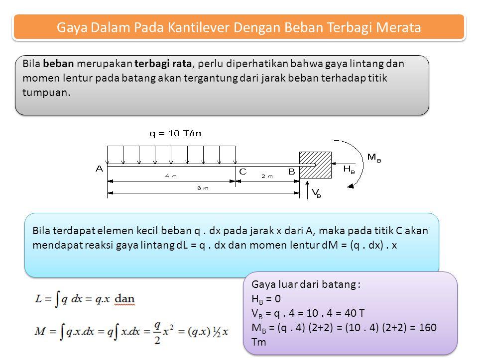 Gaya Dalam Pada Kantilever Dengan Beban Terbagi Merata Bila beban merupakan terbagi rata, perlu diperhatikan bahwa gaya lintang dan momen lentur pada