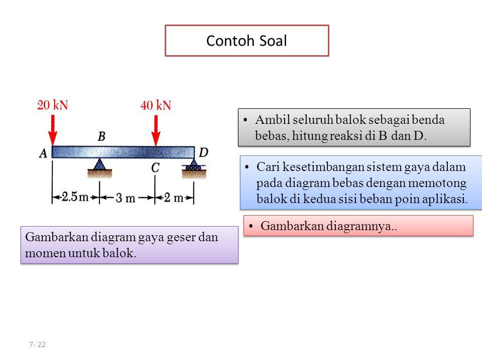 7- 22 Contoh Soal Gambarkan diagram gaya geser dan momen untuk balok. Ambil seluruh balok sebagai benda bebas, hitung reaksi di B dan D. Cari kesetimb