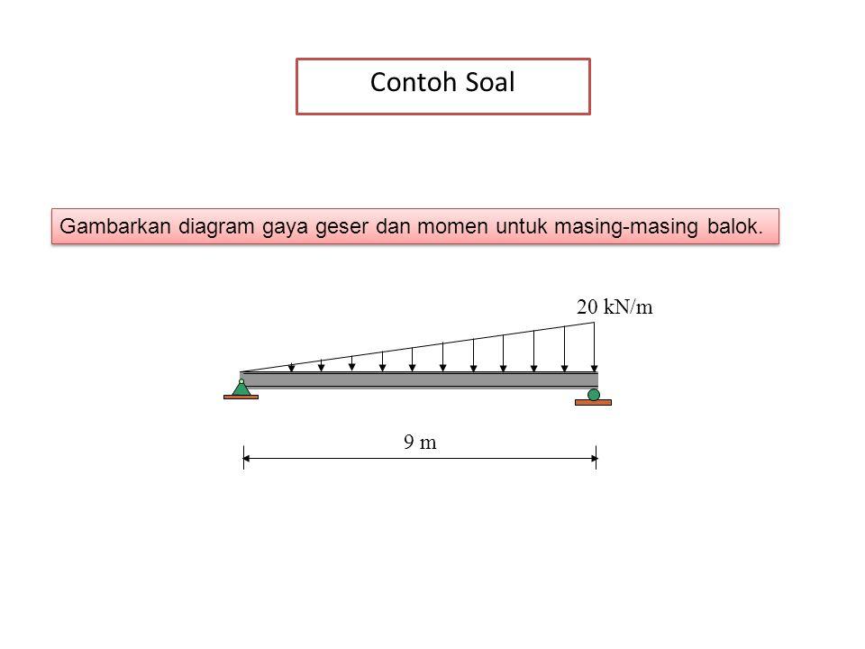 25 Gambarkan diagram gaya geser dan momen untuk masing-masing balok. 9 m 20 kN/m Contoh Soal