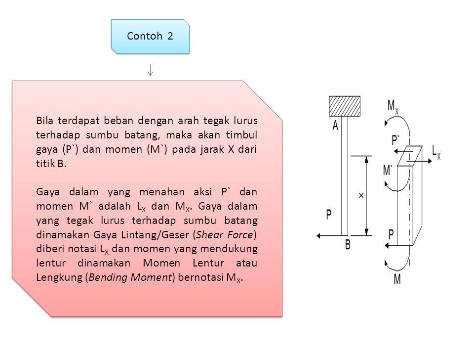 26 9 m 20 kN/m + SOLUTION (2/3)9 = 6 m (1/2)(9)(20) = 90 kN 30 kN 60 kN x V (kN) 30 + 60 - x M (kNm) V = 0 M  F y = 0: + x = 5.20 m x +  M x = 0: M = 104 kNm 104 V = 0 = 5.20 m x 30 kN