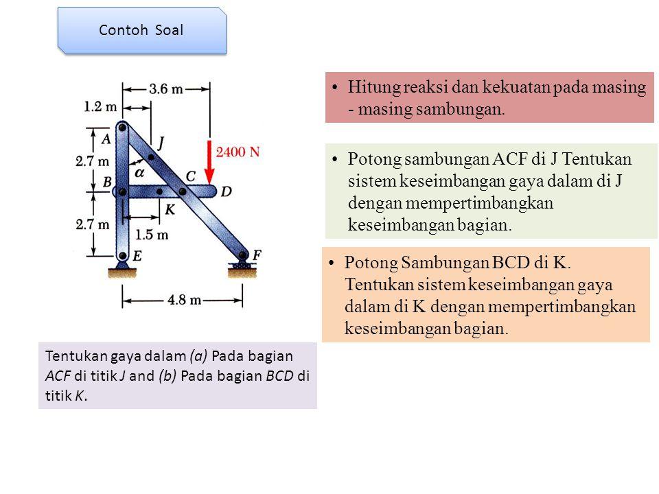 7- 6 Tentukan gaya dalam (a) Pada bagian ACF di titik J and (b) Pada bagian BCD di titik K. Hitung reaksi dan kekuatan pada masing - masing sambungan.