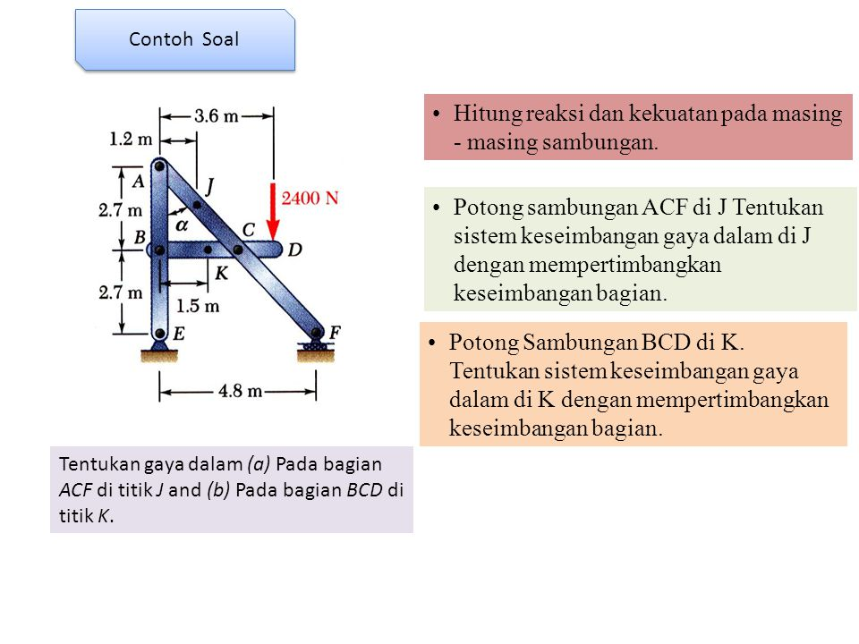 7- 27 Contoh Soal Gambarkan diagram gaya geser dan momen untuk balok di bawah ini.
