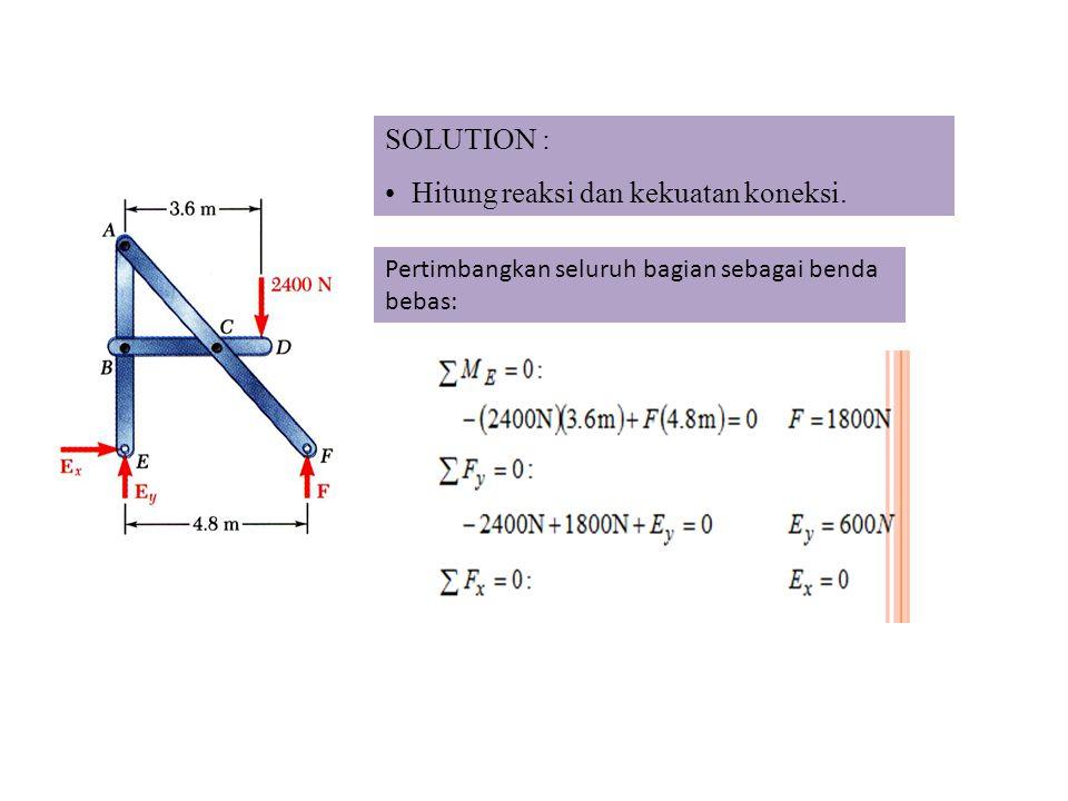 SOLUTION : Hitung reaksi dan kekuatan koneksi. Pertimbangkan seluruh bagian sebagai benda bebas: