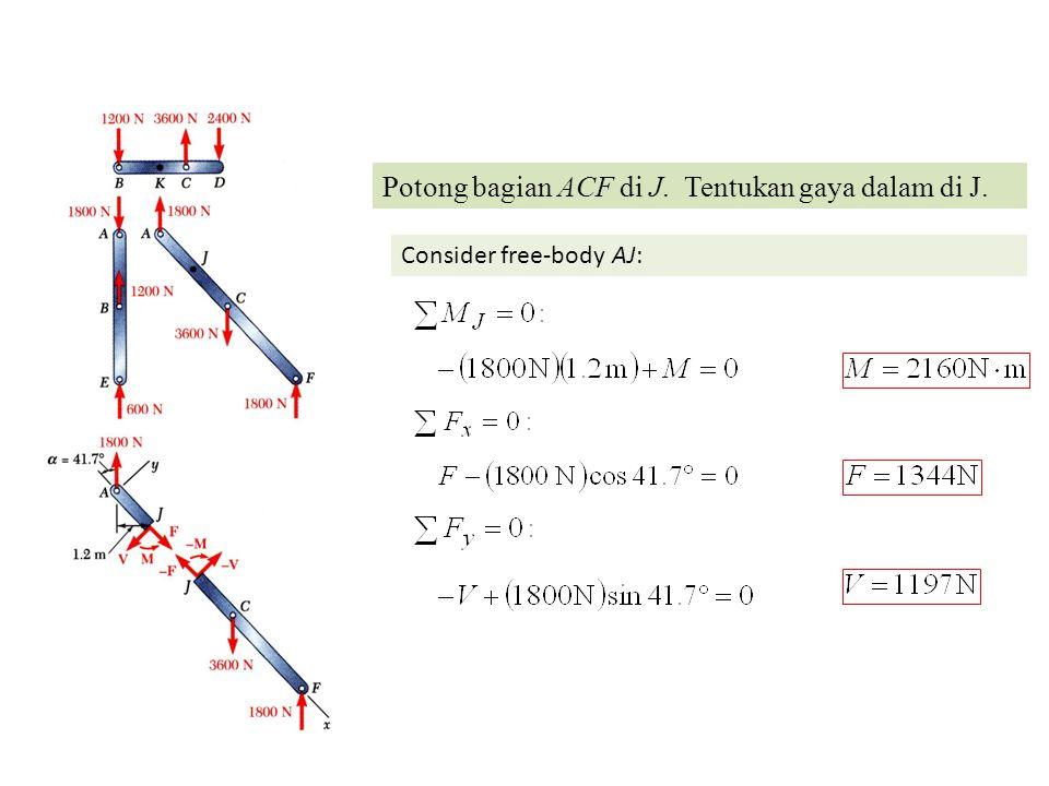 7- 9 Potong bagian ACF di J. Tentukan gaya dalam di J. Consider free-body AJ: