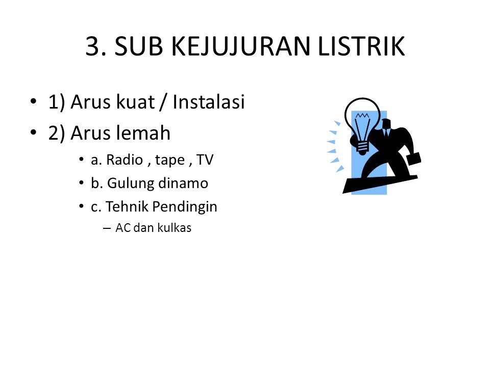 3.SUB KEJUJURAN LISTRIK 1) Arus kuat / Instalasi 2) Arus lemah a.
