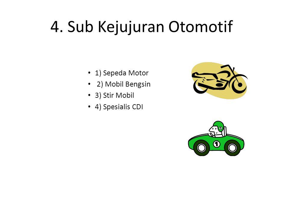 4. Sub Kejujuran Otomotif 1) Sepeda Motor 2) Mobil Bengsin 3) Stir Mobil 4) Spesialis CDI
