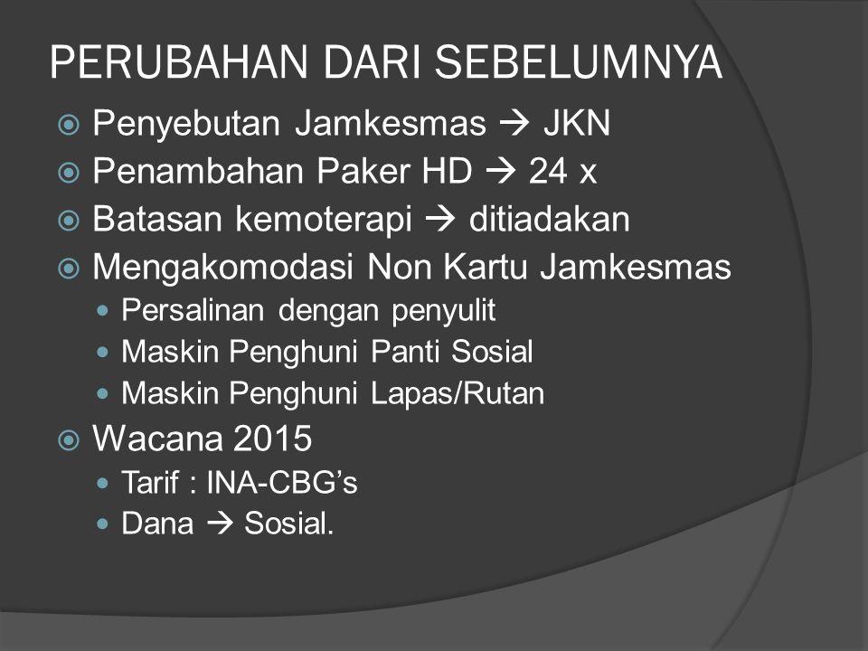 KEPESERTAAN Diharapkan penyelenggara Jamkesda Kabupaten/Kota melakukan verifikasi peserta Jamkesda dengan kepesertaan Jaminan Kesehatan Nasional (PBI) yang baru, bila ditemukan kepesertaan ganda agar dilakukan penghapusan dari kepesertaan Jamkesda Provinsi Jawa Tengah