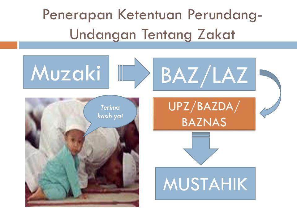 Penerapan Ketentuan Perundang- Undangan Tentang Zakat Muzaki BAZ/LAZ MUSTAHIK Terima kasih ya!