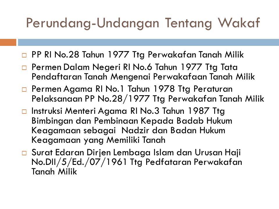 Perundang-Undangan Tentang Wakaf  PP RI No.28 Tahun 1977 Ttg Perwakafan Tanah Milik  Permen Dalam Negeri RI No.6 Tahun 1977 Ttg Tata Pendaftaran Tan