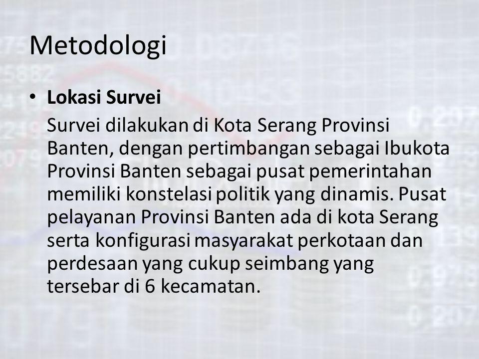 Metodologi Lokasi Survei Survei dilakukan di Kota Serang Provinsi Banten, dengan pertimbangan sebagai Ibukota Provinsi Banten sebagai pusat pemerintahan memiliki konstelasi politik yang dinamis.