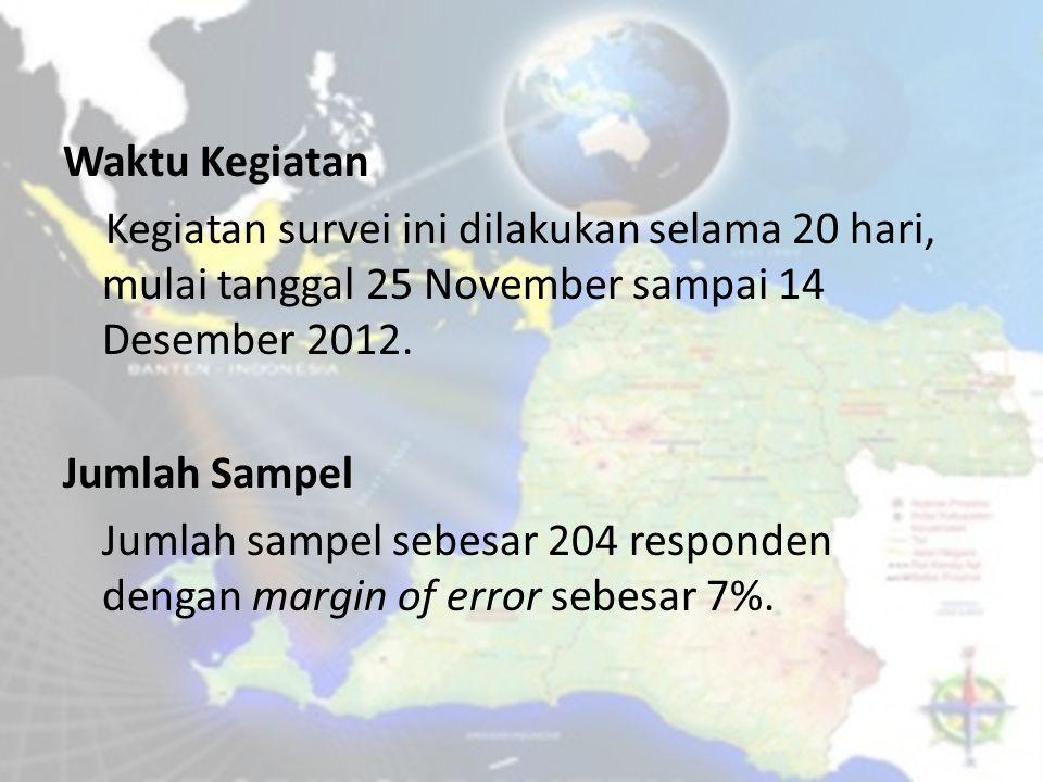 Waktu Kegiatan Kegiatan survei ini dilakukan selama 20 hari, mulai tanggal 25 November sampai 14 Desember 2012.