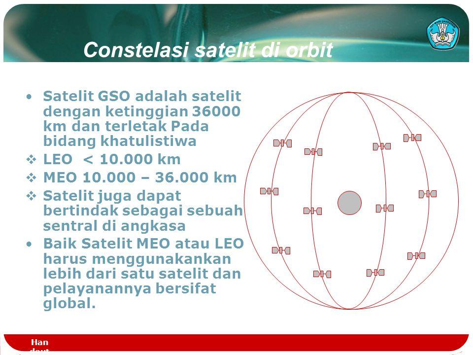 Satelit sebagai repeater/ stasiun pengulang  Carrier dari stasiun bumi di pancarkan ke satelit  Oleh Satelit carrier tersebut di perkuat  Dipancark