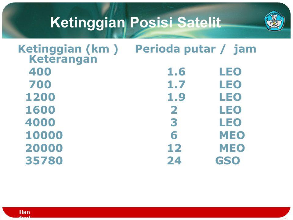 Han dout - DAS TEL - PT.1 123 Constelasi satelit di orbit Satelit GSO adalah satelit dengan ketinggian 36000 km dan terletak Pada bidang khatulistiwa