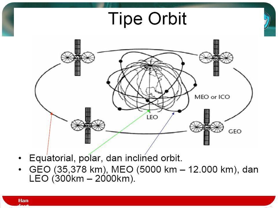 Han dout - DAS TEL - PT.1 123 Gambar konstelasi satelit.