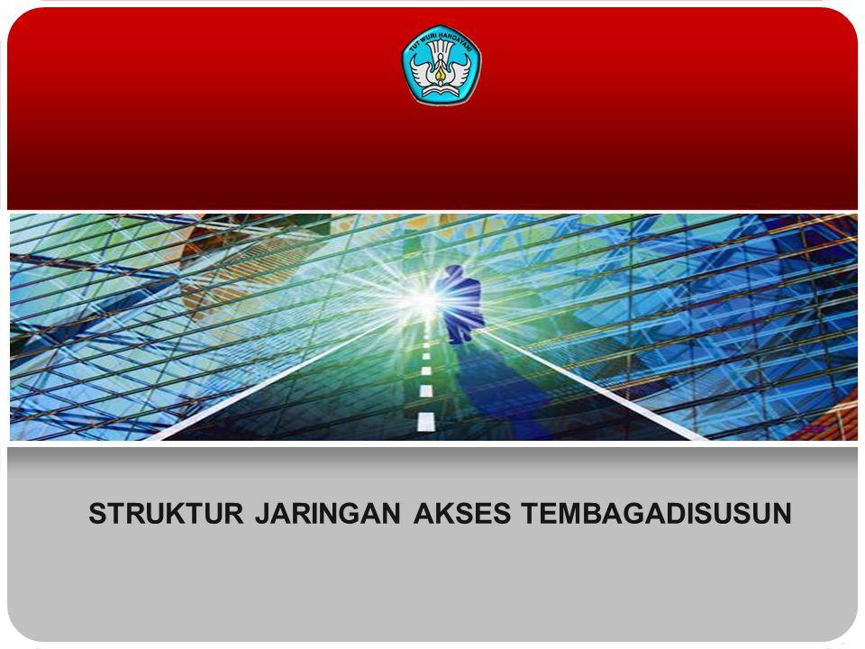 Han dout - DAS TEL - PT.1 123 Media Jaringan Akses dan Transport