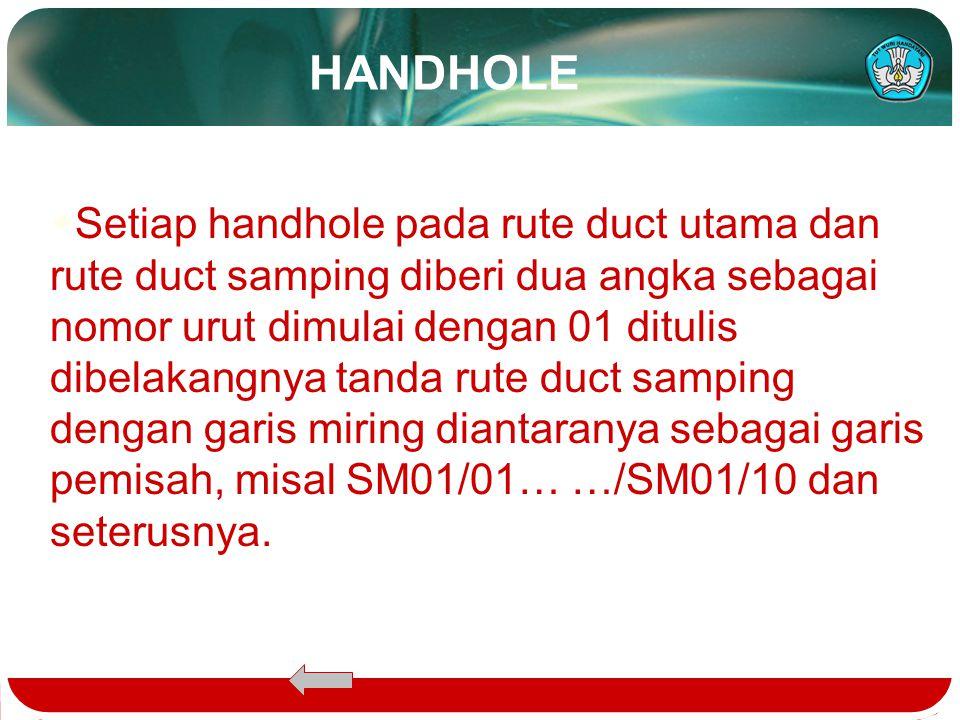 MANHOLE  Setiap manhole pada rute duct utama dan rute duct samping diberi dua angka sebagai nomor urut dimulai dengan 01 dituli s dibelakangnya tanda