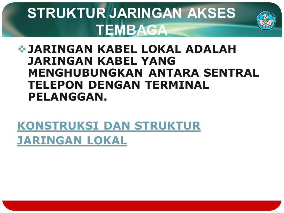 SALURAN PENANGGAL  Kabel ini menghubungkan antara KP dengan KTB.