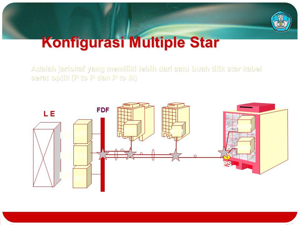 Konfigurasi single star (P to P) Jarlokaf yang memiliki satu buah titik star kabel yaitu pada perangkat Jarlokaf di sisi sentral. RT L E CTn CT1 FDF