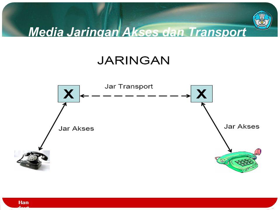 KONFIGURASI RING SDH (2) îMEMBENTUK JARINGAN MELINGKAR. îUNTUK MENINGKATKAN KEANDALAN JARINGAN. îUNTUK PROTEKSI TERHADAP POINT-TO-POINT LINK. îDENGAN