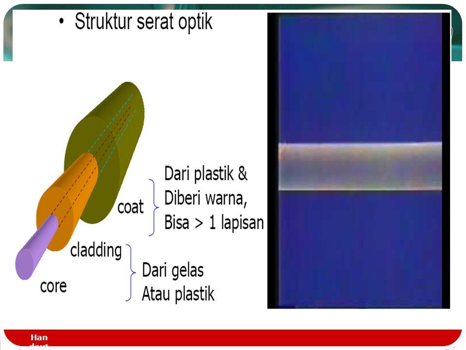 Perbandingan Kawat Tembaga dengan Fiber Optik