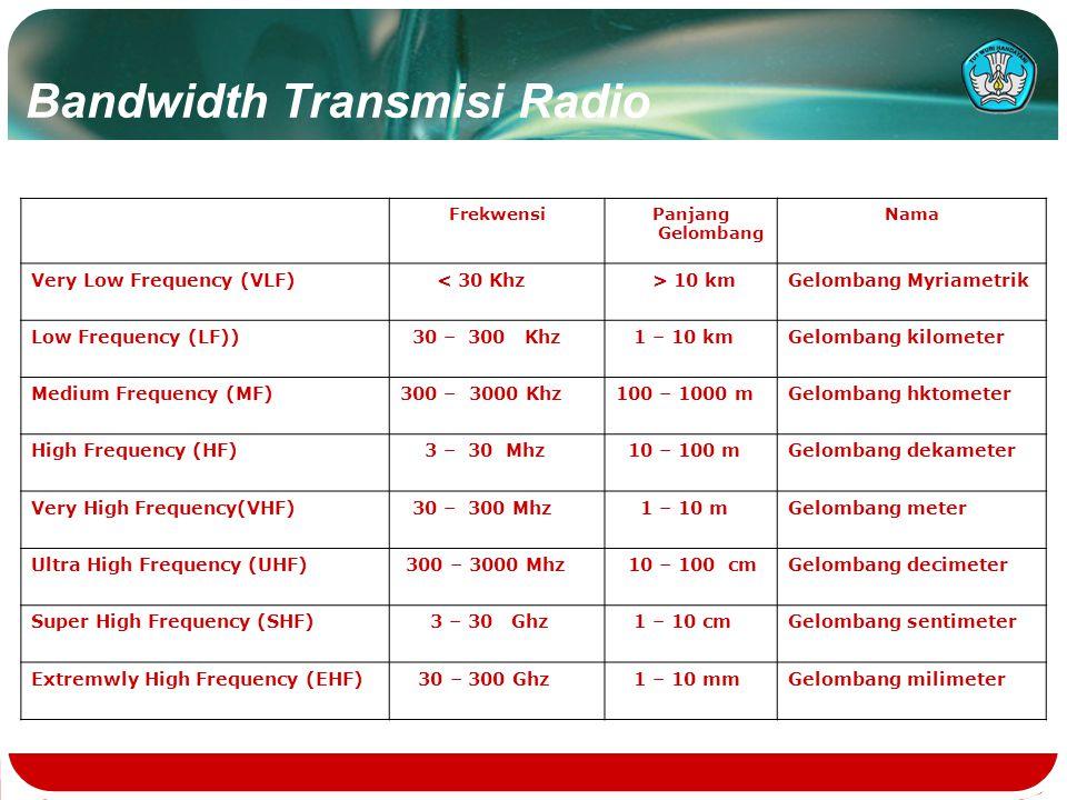 Media Transmisi Radio  pembagian frekwensi radio sbb: 3 - 30 KHz VLF 30 - 300 KHzLF 0.3 - 3 MHz MF 3 - 30 MHzHF 30 - 300 MHz VHF 0.3 - 3 GHzUHF 3 - 3