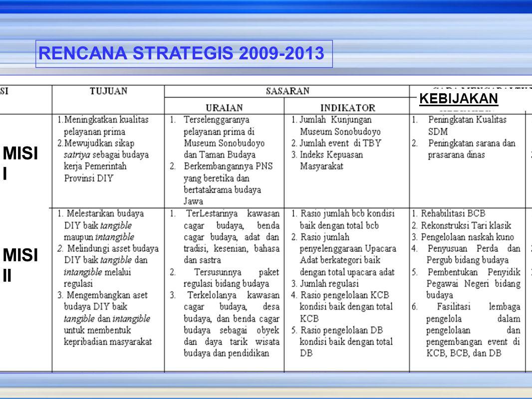 KEBIJAKAN RENCANA STRATEGIS 2009-2013 MISI I MISI II