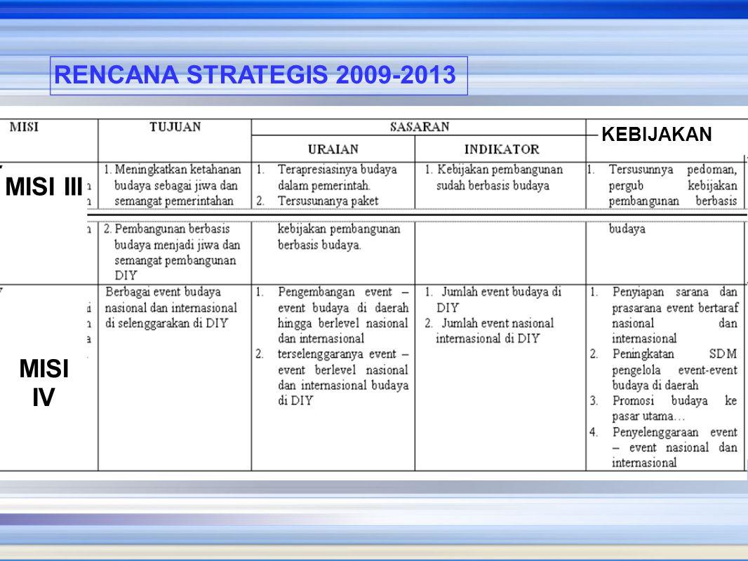 RENCANA STRATEGIS 2009-2013 KEBIJAKAN MISI III MISI IV