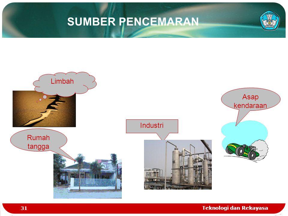 Teknologi dan Rekayasa 31 Teknologi dan Rekayasa SUMBER PENCEMARAN Asap kendaraan Rumah tangga Industri Limbah