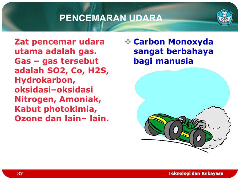 Teknologi dan Rekayasa 32 Teknologi dan Rekayasa Zat pencemar udara utama adalah gas. Gas – gas tersebut adalah SO2, Co, H2S, Hydrokarbon, oksidasi–ok
