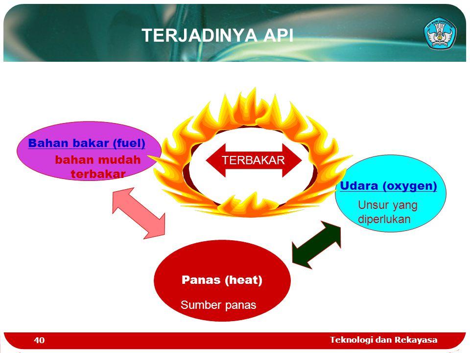 Teknologi dan Rekayasa 40 Teknologi dan Rekayasa TERJADINYA API Bahan bakar (fuel) Panas (heat) Udara (oxygen) TERBAKAR bahan mudah terbakar Unsur yan
