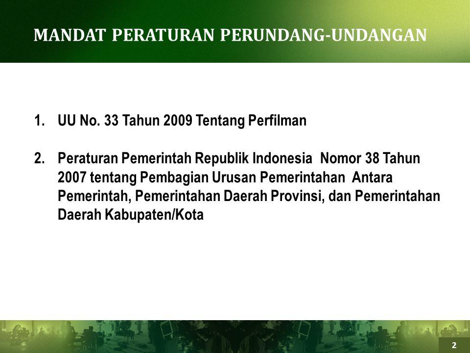 1.UU No. 33 Tahun 2009 Tentang Perfilman 2.Peraturan Pemerintah Republik Indonesia Nomor 38 Tahun 2007 tentang Pembagian Urusan Pemerintahan Antara Pe