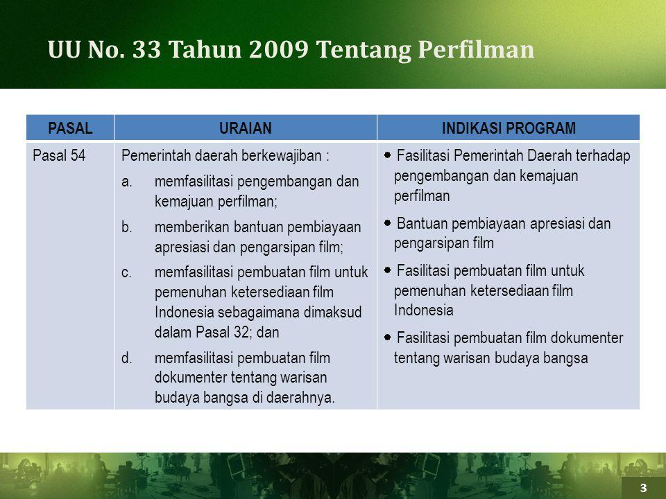 3 UU No. 33 Tahun 2009 Tentang Perfilman PASAL URAIAN INDIKASI PROGRAM Pasal 54Pemerintah daerah berkewajiban : a.memfasilitasi pengembangan dan kemaj