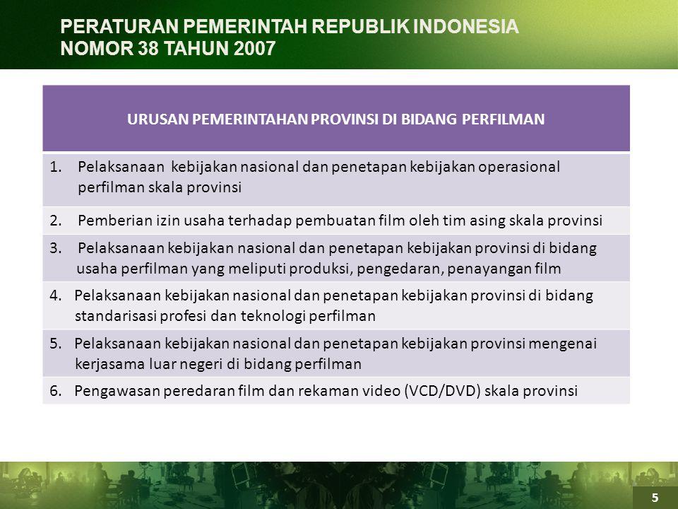 5 URUSAN PEMERINTAHAN PROVINSI DI BIDANG PERFILMAN 1.Pelaksanaan kebijakan nasional dan penetapan kebijakan operasional perfilman skala provinsi 2. Pe