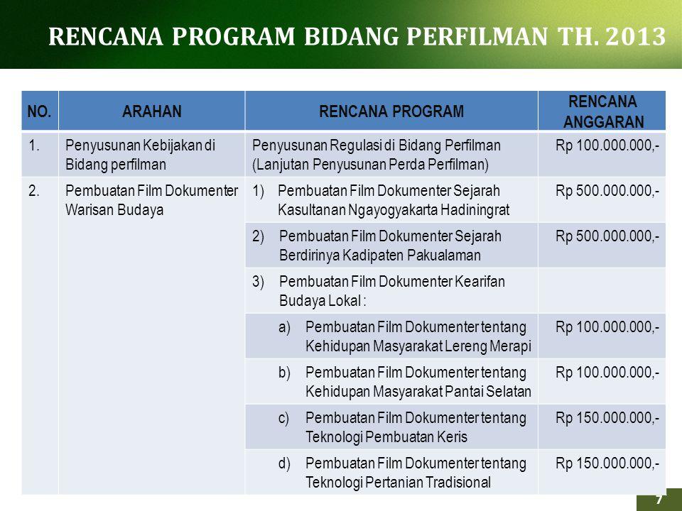 RENCANA PROGRAM BIDANG PERFILMAN TH.2013 8 NO.