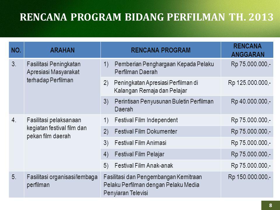 RENCANA PROGRAM BIDANG PERFILMAN TH.2013 9 NO.