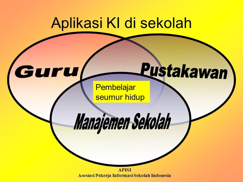 APISI Asosiasi Pekerja Informasi Sekolah Indonesia Aplikasi KI di sekolah Pembelajar seumur hidup