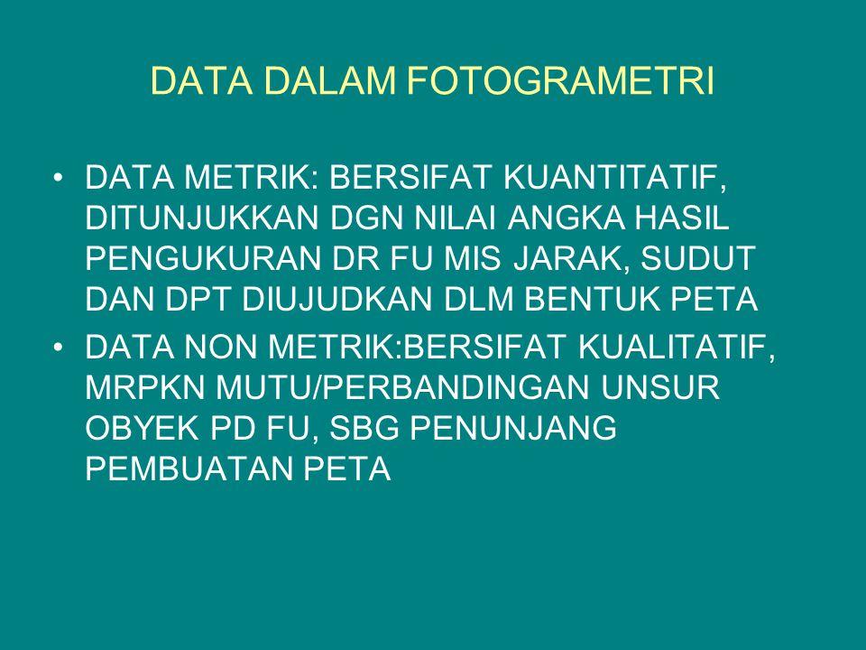 DATA DALAM FOTOGRAMETRI DATA METRIK: BERSIFAT KUANTITATIF, DITUNJUKKAN DGN NILAI ANGKA HASIL PENGUKURAN DR FU MIS JARAK, SUDUT DAN DPT DIUJUDKAN DLM B