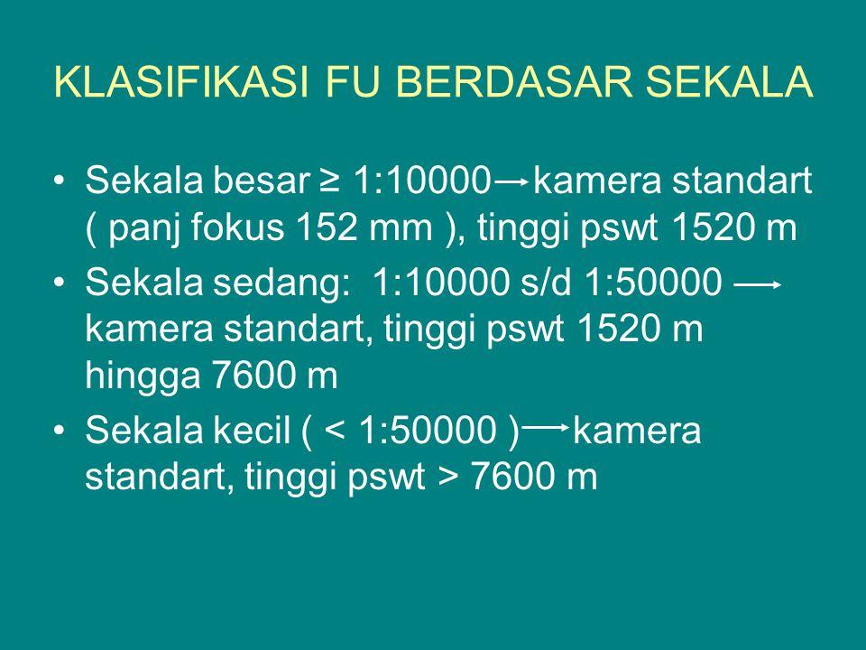 KLASIFIKASI FU BERDASAR SEKALA Sekala besar ≥ 1:10000 kamera standart ( panj fokus 152 mm ), tinggi pswt 1520 m Sekala sedang: 1:10000 s/d 1:50000 kam