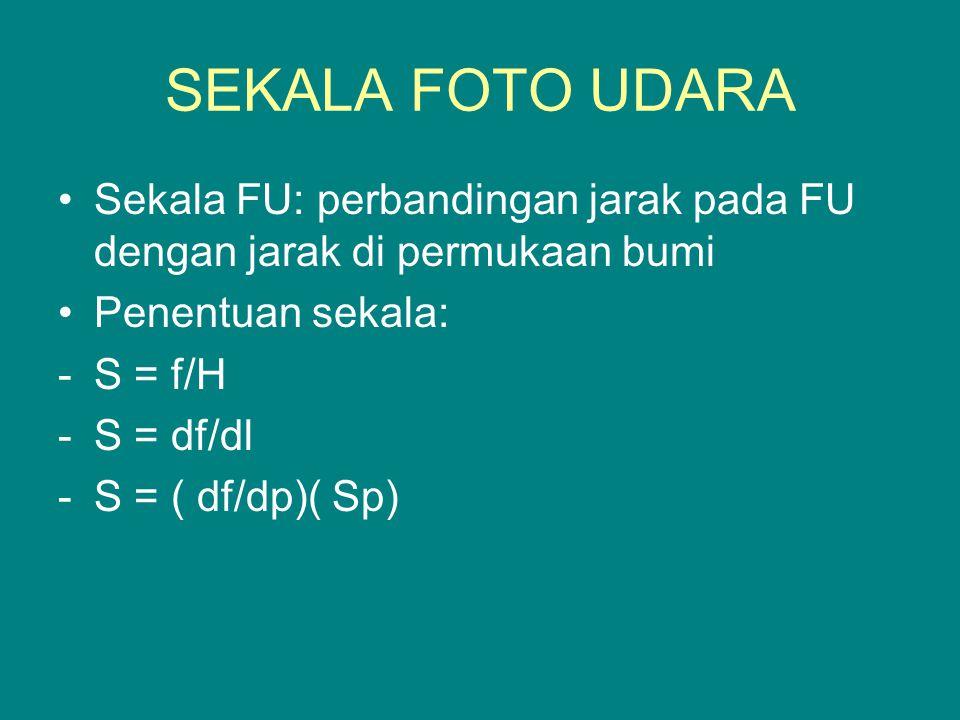 SEKALA FOTO UDARA Sekala FU: perbandingan jarak pada FU dengan jarak di permukaan bumi Penentuan sekala: -S = f/H -S = df/dl -S = ( df/dp)( Sp)