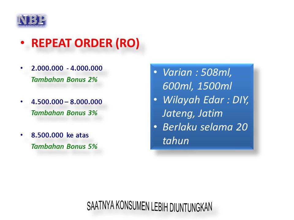 REPEAT ORDER (RO) 2.000.000 - 4.000.000 Tambahan Bonus 2% 4.500.000 – 8.000.000 Tambahan Bonus 3% 8.500.000 ke atas Tambahan Bonus 5% REPEAT ORDER (RO