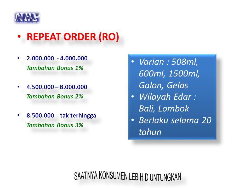 REPEAT ORDER (RO) 2.000.000 - 4.000.000 Tambahan Bonus 2% 4.500.000 – 8.000.000 Tambahan Bonus 3% 8.500.000 - tak terhingga Tambahan Bonus 5% REPEAT ORDER (RO) 2.000.000 - 4.000.000 Tambahan Bonus 2% 4.500.000 – 8.000.000 Tambahan Bonus 3% 8.500.000 - tak terhingga Tambahan Bonus 5% Varian : 508ml Wilayah Edar : JABODETABEK Berlaku selama 20 tahun Varian : 508ml Wilayah Edar : JABODETABEK Berlaku selama 20 tahun * Tambahan Bonus RO hanya berlaku bagi DEPOSAN ** Tambahan Bonus bagi DEPO dihitung dari penjualan retail (di luar penjualan ke DEPOSAN)