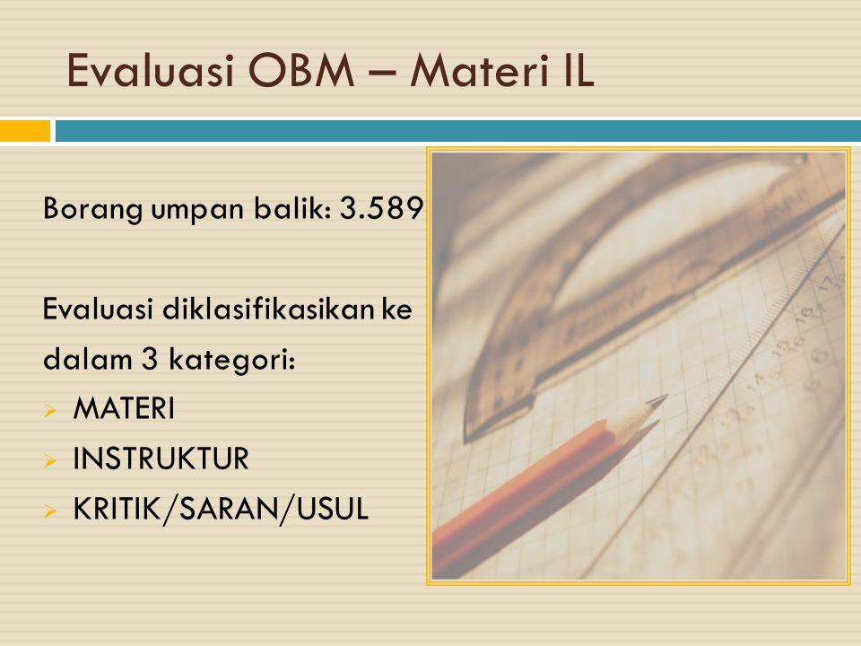 Evaluasi OBM – Materi IL Borang umpan balik: 3.589 Evaluasi diklasifikasikan ke dalam 3 kategori:  MATERI  INSTRUKTUR  KRITIK/SARAN/USUL